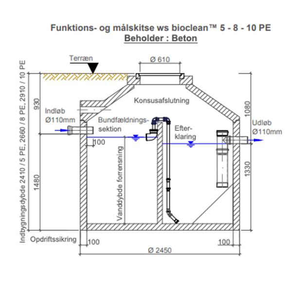 Tegning over et WS minirenseanlæg i beton 5-8-10 PE - Watersystems